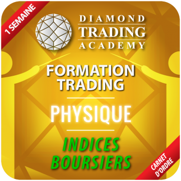 Formation Trading Physique Carnet d'Ordre - Indices Boursiers - 1 semaine