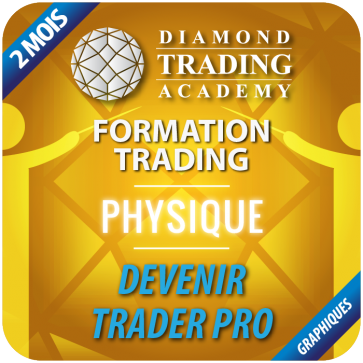 Formation Trading Physiques Graphique - Devenir Trader Professionnel - 3 mois