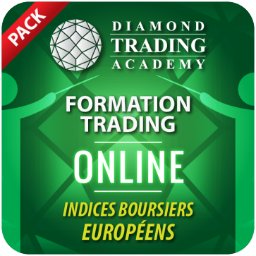 Vidéo Trading Spread-Dax Stoxx - Formation Trading en ligne Indices EU