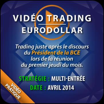 Vidéo Trading Eurodollar marché haussier