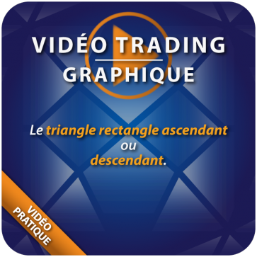 Vidéo Trading Le triangle rectangle ascendant ou descendant