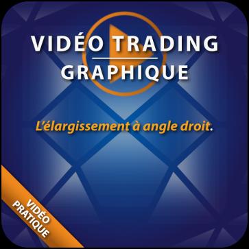 Vidéo Trading L'élargissement à angle droit