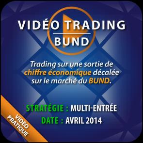 Vidéo Trading Bund après chiffre économique