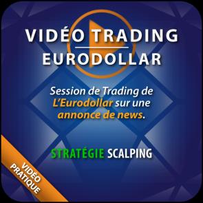 Vidéo Trading Eurodollar Annonce de News