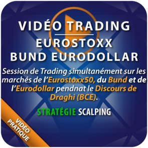 Vidéo Trading Eurostoxx50 Bund Eurodollar discours Draghi BCE