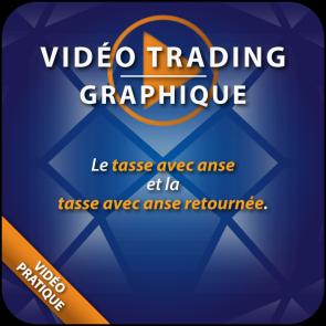 Vidéo Trading La tasse avec anse et la tasse avec anse retournée