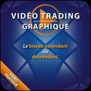 Vidéo Trading Le biseau ascendant ou descendant