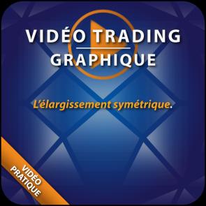 Vidéo Trading L'élargissement symétrique