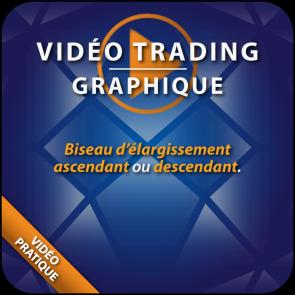 Vidéo Trading Biseau d'élargissement ascendant ou descendant