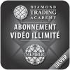 Abonnement Trading Pack Vidéo Illimité