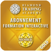 Abonnement Trading Formation Interactive Personnalisée Trader Pro