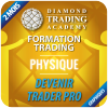 Formation Trading Physiques Graphique - Devenir Trader Professionnel - 2 mois