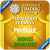 Formation Trading Physique Graphique - Indices Boursiers - 1 semaine