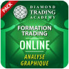 Pack Formation Trading en Ligne Analyse Graphique