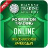 Pack Formation Trading en Ligne Indices Boursiers Américains