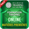 Pack Formation Trading en Ligne Matière Premières