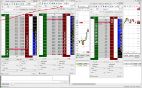 Logiciel Trading - Global Zen Trader - Diamond Trading Academy