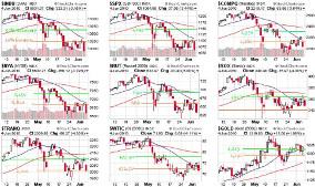 Logiciel Trading - Multicharts - Diamond Trading Academy