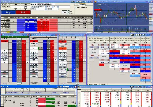 Logiciel Trading - X Trader - Diamond Trading Academy